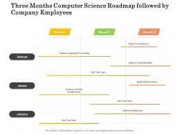 Three Months Computer Science Roadmap Followed By Company Employees