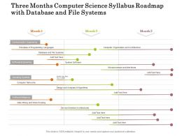 Three Months Computer Science Syllabus Roadmap With Database And File Systems