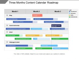 Three Months Content Calendar Roadmap