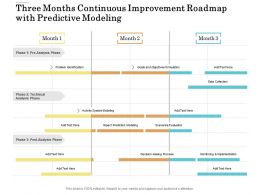 Three Months Continuous Improvement Roadmap With Predictive Modeling
