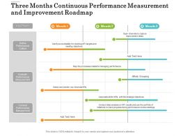 Three Months Continuous Performance Measurement And Improvement Roadmap