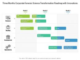Three Months Corporate Forensic Science Transformation Roadmap With Innovations