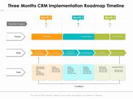 Three Months CRM Implementation Roadmap Timeline