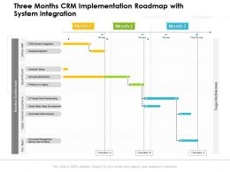 Three Months CRM Implementation Roadmap With System Integration