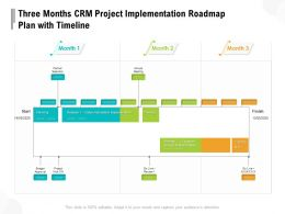 Three Months CRM Project Implementation Roadmap Plan With Timeline