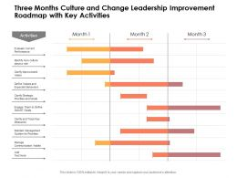 Three Months Culture And Change Leadership Improvement Roadmap With Key Activities
