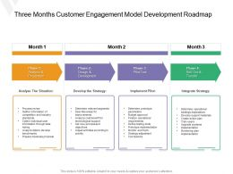 Three Months Customer Engagement Model Development Roadmap