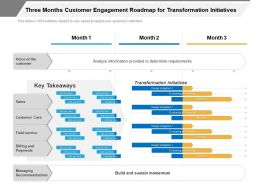 Three Months Customer Engagement Roadmap For Transformation Initiatives