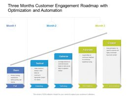 Three Months Customer Engagement Roadmap With Optimization And Automation