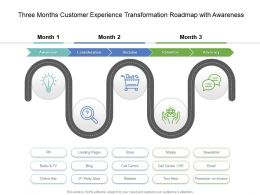Three Months Customer Experience Transformation Roadmap With Awareness