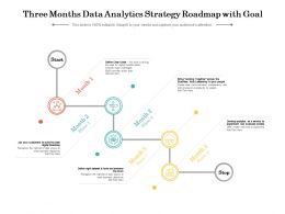 Three Months Data Analytics Strategy Roadmap With Goal