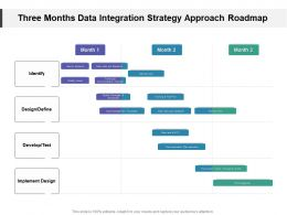 Three Months Data Integration Strategy Approach Roadmap
