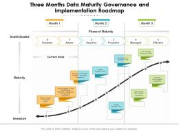 Three Months Data Maturity Governance And Implementation Roadmap