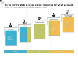 Three Months Data Science Career Roadmap For Chief Scientist