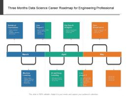 Three Months Data Science Career Roadmap For Engineering Professional