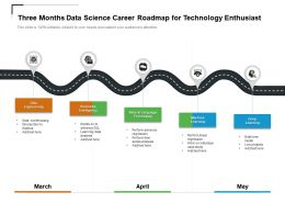 Three Months Data Science Career Roadmap For Technology Enthusiast