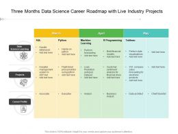 Three Months Data Science Career Roadmap With Live Industry Projects