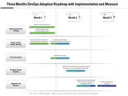 Three Months Devops Adoption Roadmap With Implementation And Measure