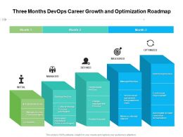 Three Months Devops Career Growth And Optimization Roadmap