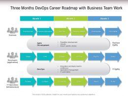 Three Months Devops Career Roadmap With Business Team Work