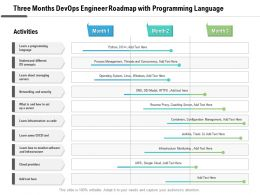 Three Months Devops Engineer Roadmap With Programming Language