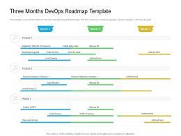 Three Months Devops Roadmap Timeline Powerpoint Template