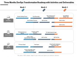 Three Months Devops Transformation Roadmap With Activities And Deliverables