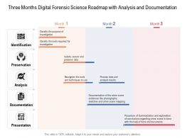 Three Months Digital Forensic Science Roadmap With Analysis And Documentation