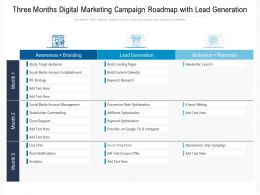 Three Months Digital Marketing Campaign Roadmap With Lead Generation