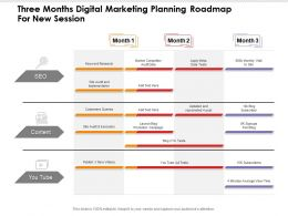 Three Months Digital Marketing Planning Roadmap For New Session