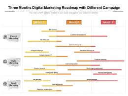 Three Months Digital Marketing Roadmap With Different Campaign