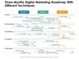Three Months Digital Marketing Roadmap With Different Techniques
