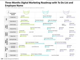 Three Months Digital Marketing Roadmap With To Do List And Employee Name
