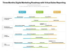 Three Months Digital Marketing Roadmap With Virtual Sales Reporting