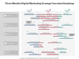 Three Months Digital Marketing Strategy Execution Roadmap