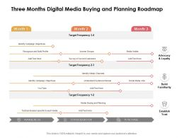 Three Months Digital Media Buying And Planning Roadmap