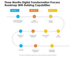 Three Months Digital Transformation Process Roadmap With Building Capabilities