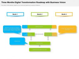 Three Months Digital Transformation Roadmap With Business Vision
