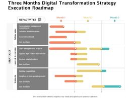 Three Months Digital Transformation Strategy Execution Roadmap