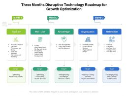 Three Months Disruptive Technology Roadmap For Growth Optimization