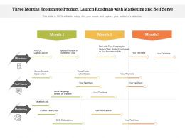 Three Months Ecommerce Product Launch Roadmap With Marketing And Self Serve