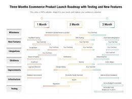 Three Months Ecommerce Product Launch Roadmap With Testing And New Features