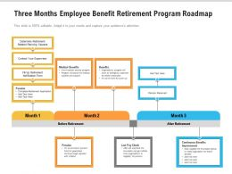 Three Months Employee Benefit Retirement Program Roadmap