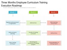 Three Months Employee Curriculum Training Execution Roadmap