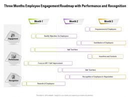 Three Months Employee Engagement Roadmap With Performance And Recognition
