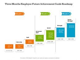 Three Months Employee Future Achievement Guide Roadmap