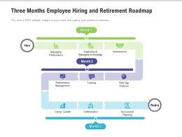 Three Months Employee Hiring And Retirement Roadmap