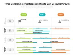 Three Months Employee Responsibilities To Gain Consumer Growth