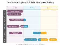 Three Months Employee Soft Skills Development Roadmap