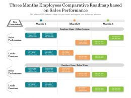 Three Months Employees Comparative Roadmap Based On Sales Performance